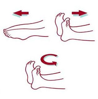 Movimento-circular-com-os-pés